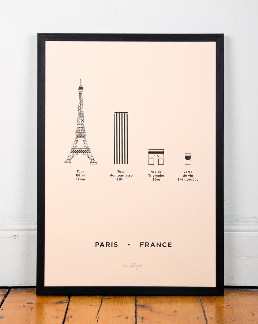 City Screenprints - Paris