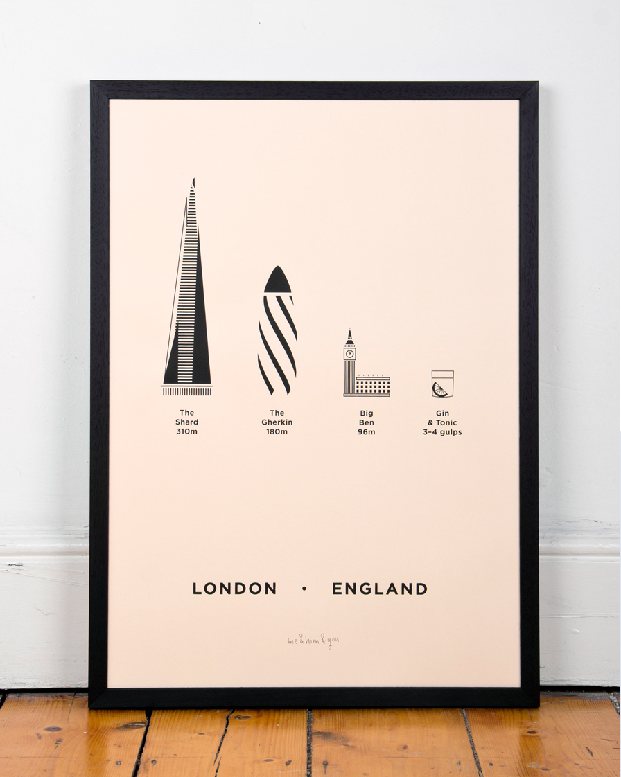 City Screenprints - London